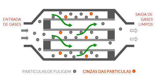 filtros_de_particulas_5